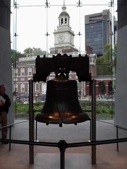 Liberty Bell and Independence Hall