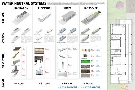 Emejing Gutter Design Ideas Ideas - Davescustomsheetmetal.com ...