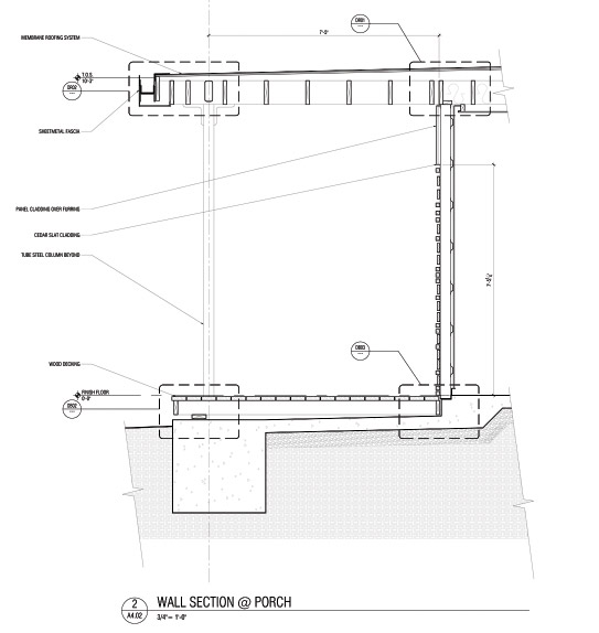 Lisle Building Permit